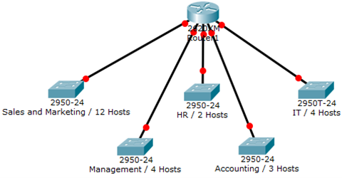 Example 1 Network Diagram