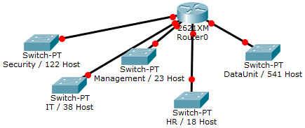 Example 2 Network Diagram